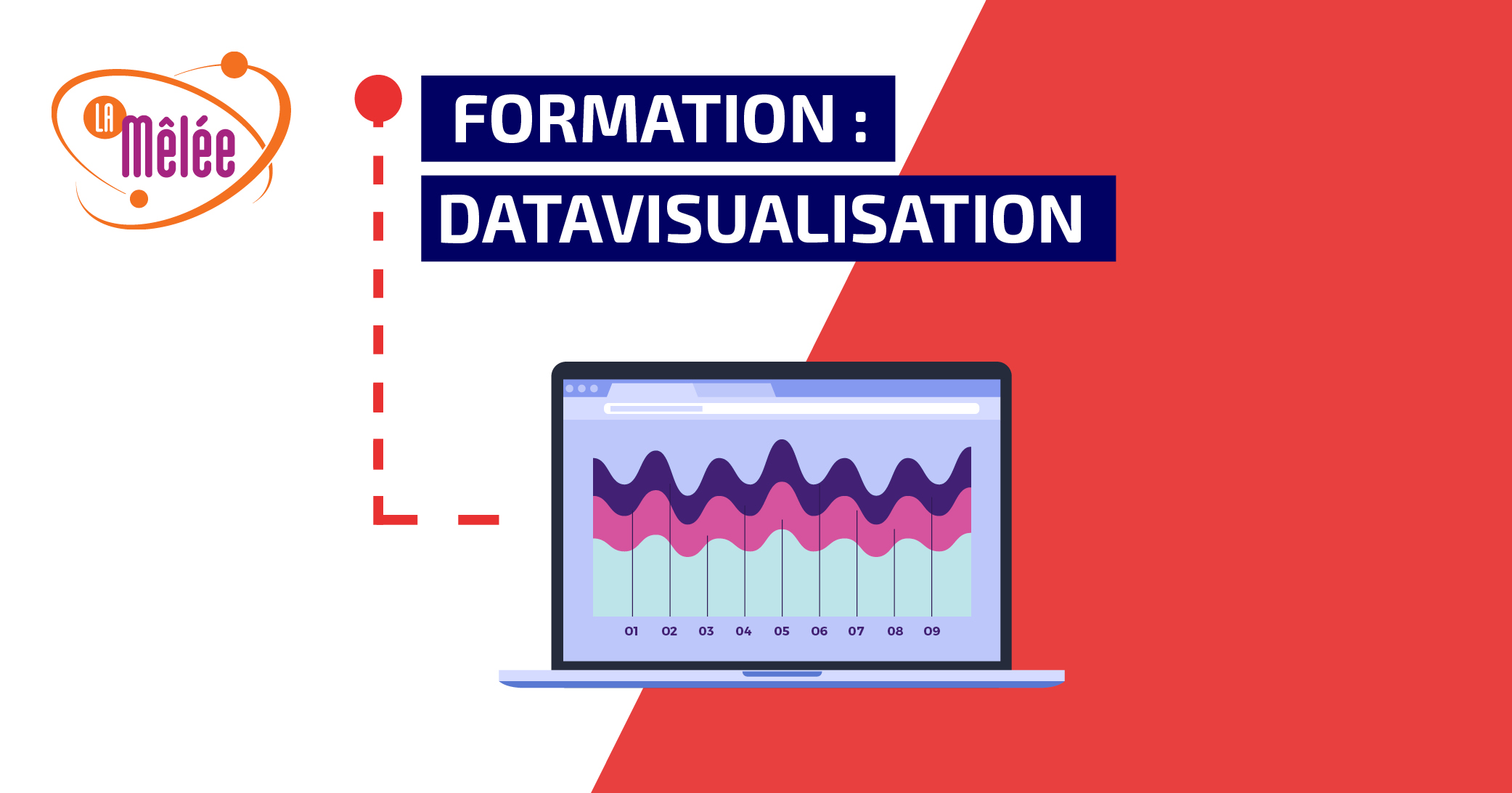 Formation : Datavisualisation